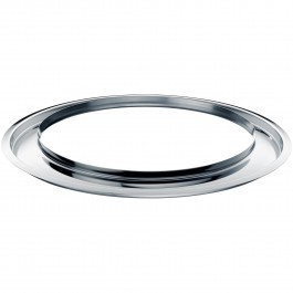 Ring Neutral